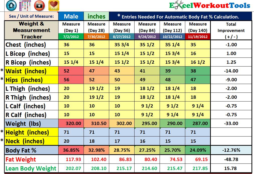 Weight Measurement Tracker Healthy Living Pinterest Weight