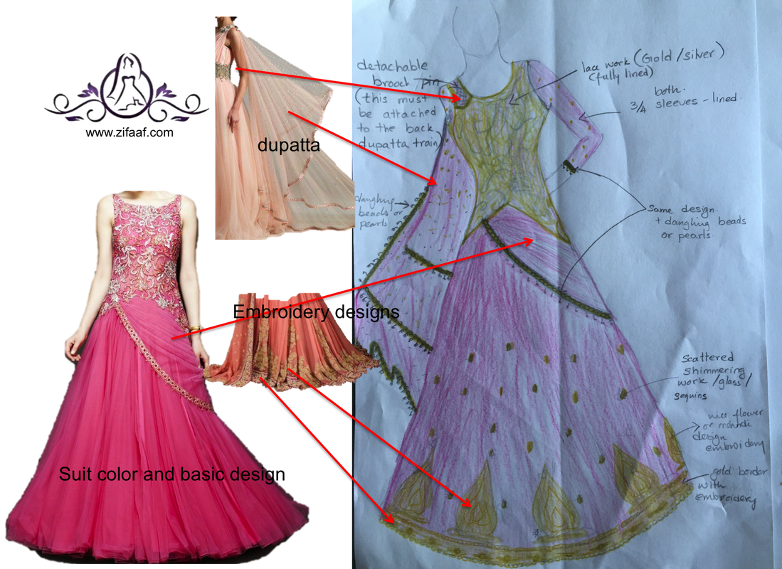 Indian wedding dress sketches easy