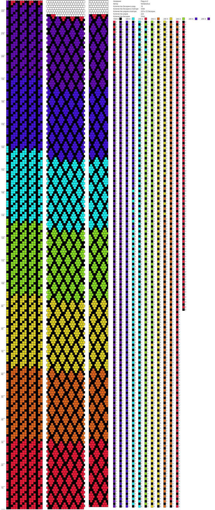 uSQHliZ9_BA.jpg 913×2,160 pixels | схемы для жгутов | Pinterest ...