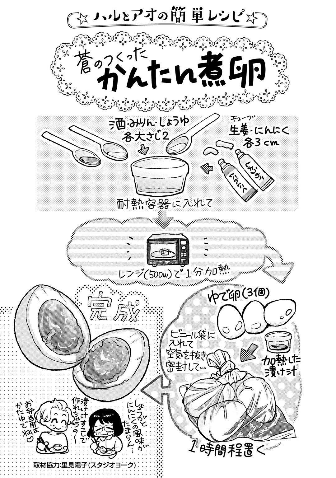の 箱 お アオ 弁当 と ハル