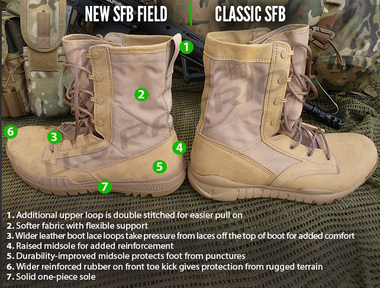 Nike Sfb Jungle 8 Inch Leather Boots In 2020 Tactical Boots Nike Sfb Boots