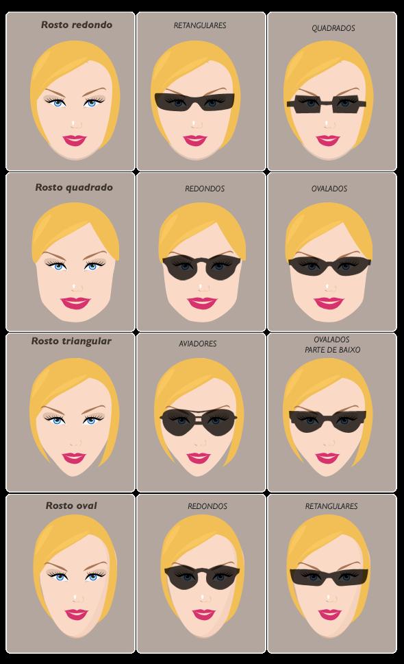 590791d4f Óculos de sol e tipos de rosto | Oculos | Óculos para rosto redondo ...
