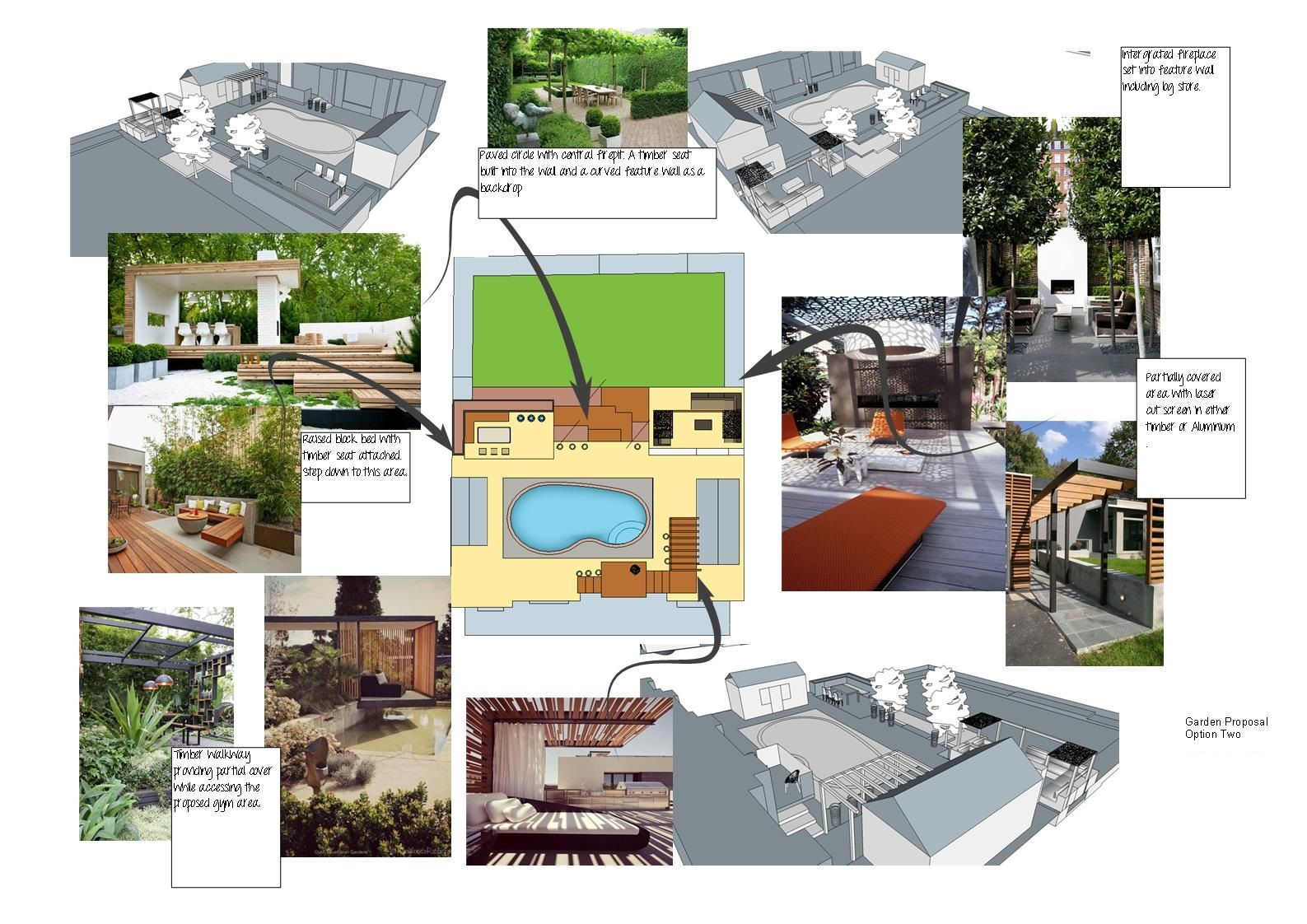 Large Rectangular Lawn Suitable For Games As Part Of A Detailed Garden Design Including A Pool Covered Walkw Garden Design Plans Garden Design Covered Walkway