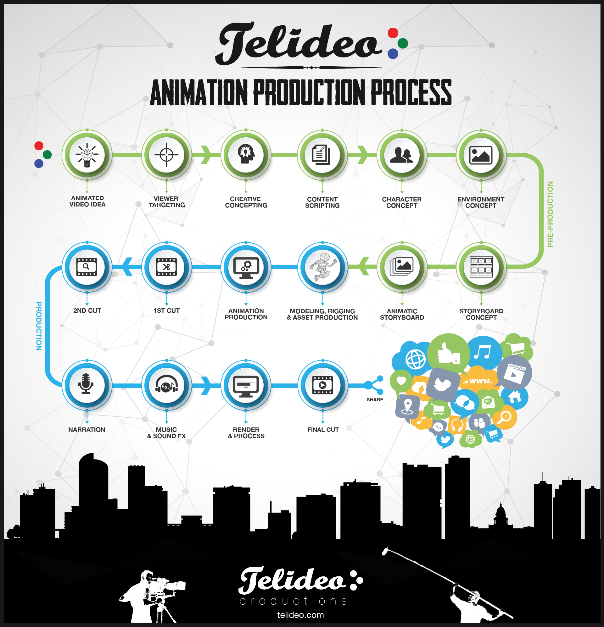 This is a detailed infographic map of the animation