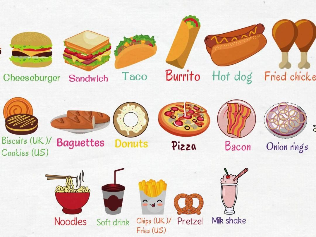 Video Food Vocabulary In English