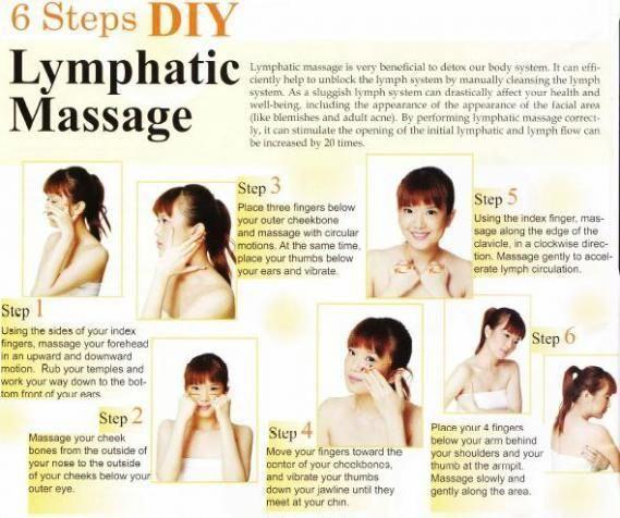 lymphatic drainage self massage face