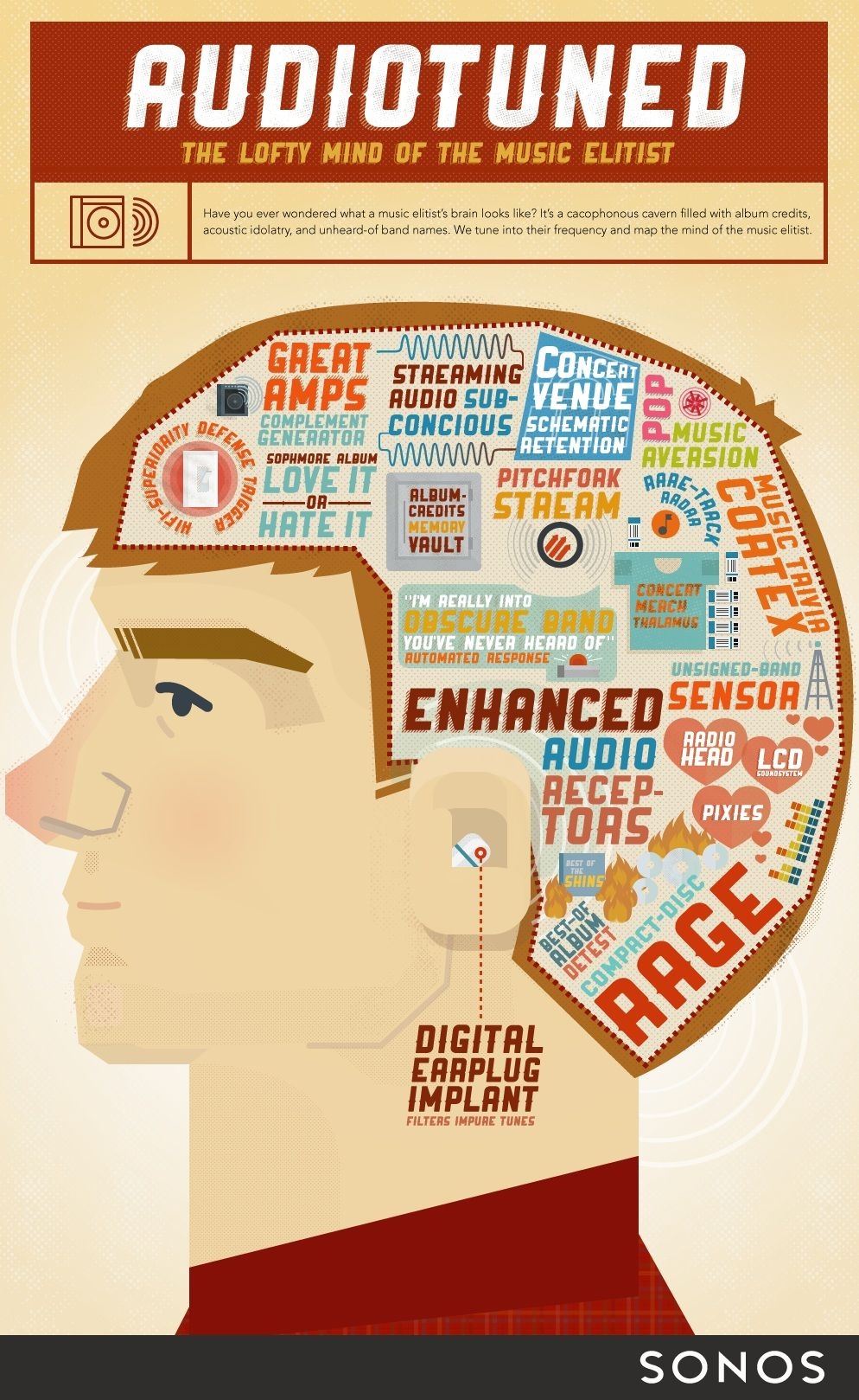 Infographics audiotuned the lofty mind of the music elitist infographics audiotuned the lofty mind of the music elitist pooptronica