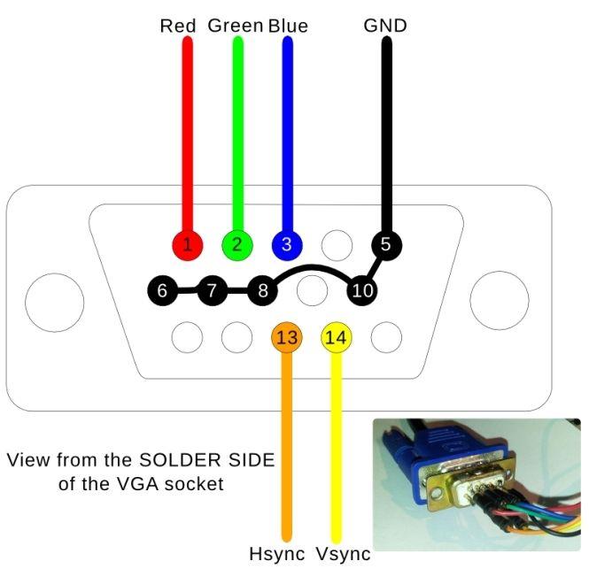pc s video av rca to vga wire diagram