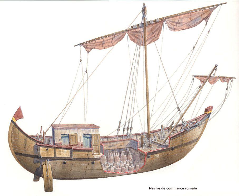 Cross-section of Roman merchant ship | Mare Nostrum | Roman