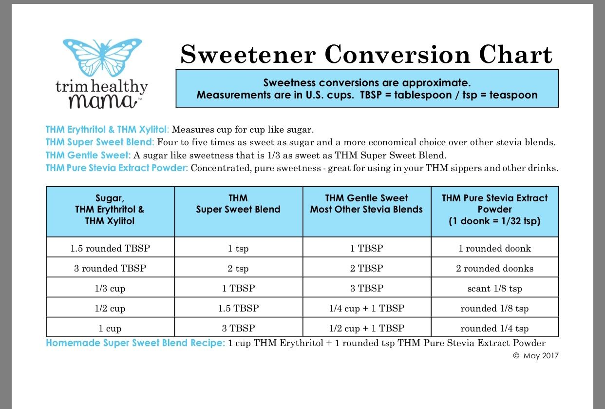 Sweetener conversion chart image collections free any chart examples thm sweetener conversion chart thm pinterest thm sweetener conversion chart nvjuhfo image collections nvjuhfo Image collections