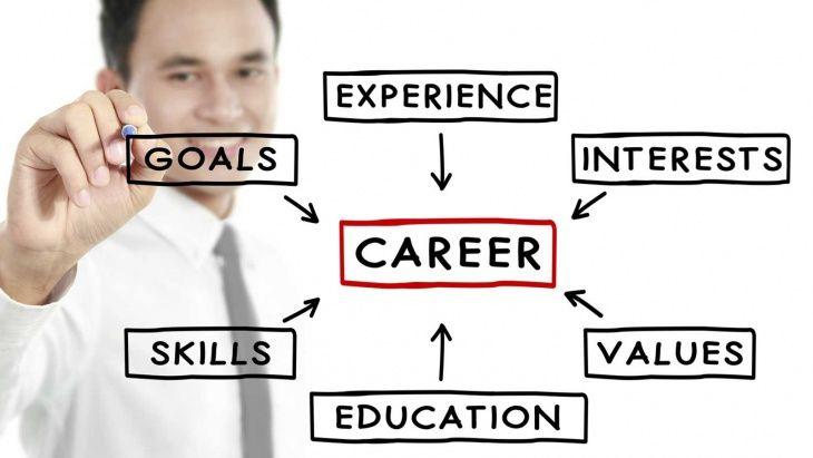 6 نصائح من المختصين لتحقيق النجاح الوظيفي