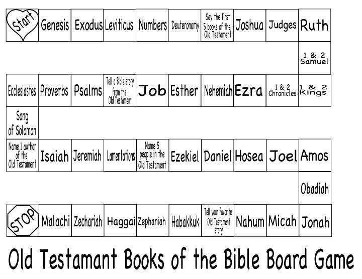 A FUN Way to Learn the Books of the Bible FREE Printable Books – Learning the Books of the Bible Worksheet