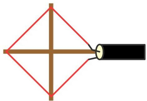 Build An Indoor Fm Antenna With These Plans Fm Antenna Diy Ham Radio Antenna Antenna