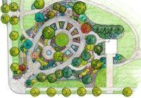 Healing Garden Plan Tasarim Bahce Tasarimi Bahce