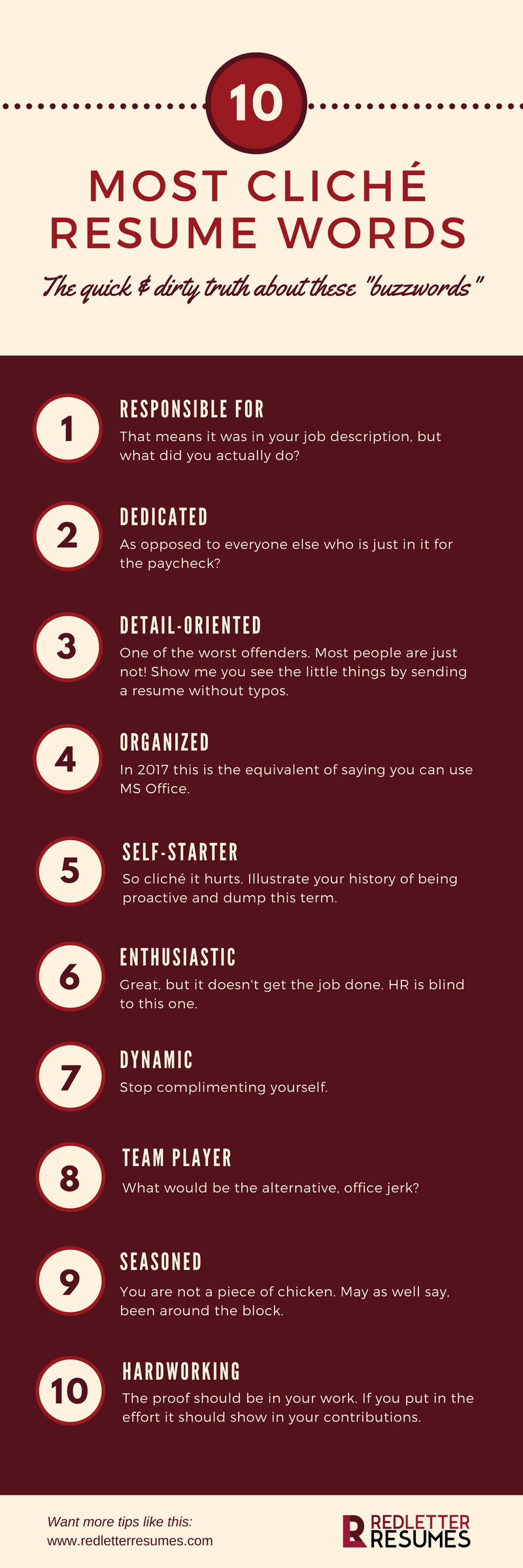 10 Most Cliche Resume Phrases Board Career Advice And Searching