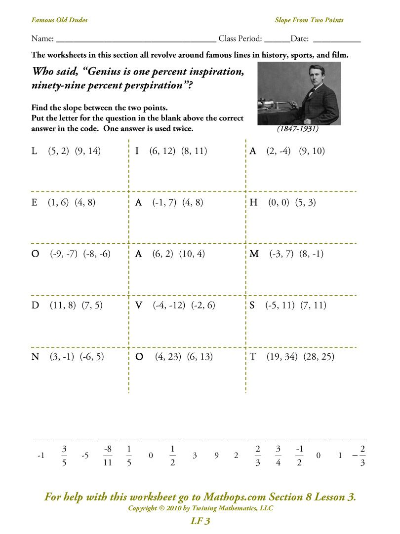 Basic Practice Worksheets For Algebra With Quotations Point Slope Point Slope Form Word Problem Worksheets