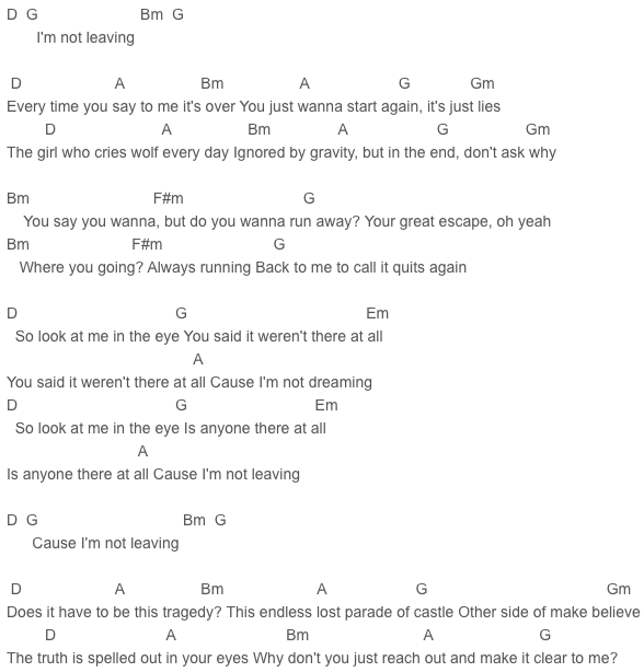 The Girl Who Cried Wolf Chords 5 Seconds Of Summer In 2018
