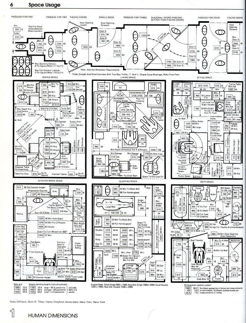 Basic Dimensions For Residential Furniture Arch 3510 Design V