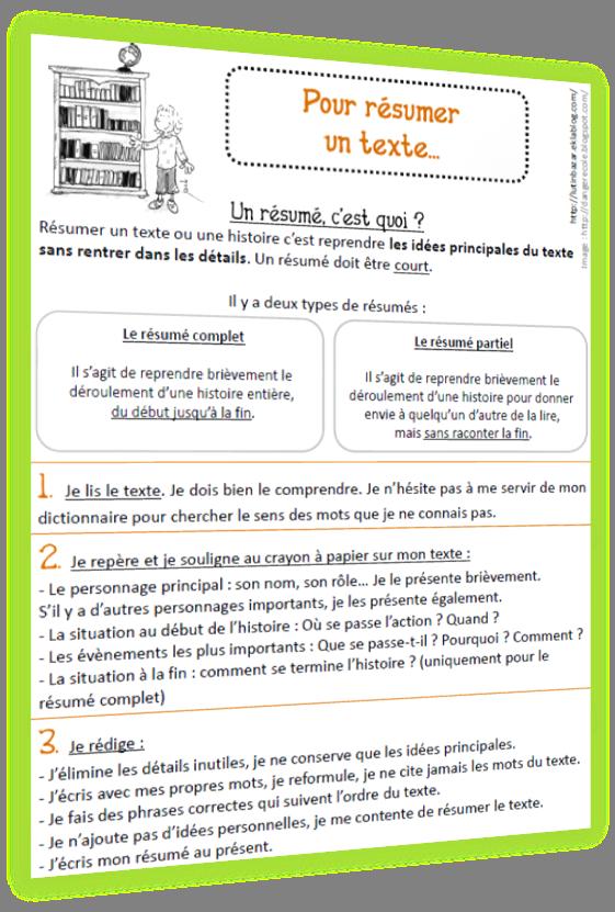 Faire un résumé de texte (méthodologie et grille d
