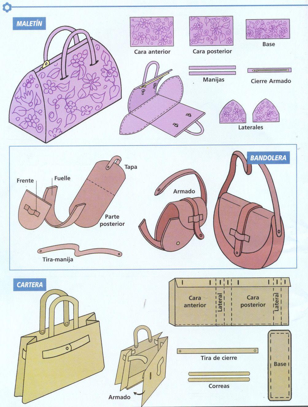 f73139c30 Moldes de carteras | carteras | Bags, Diy bags y DIY Purse
