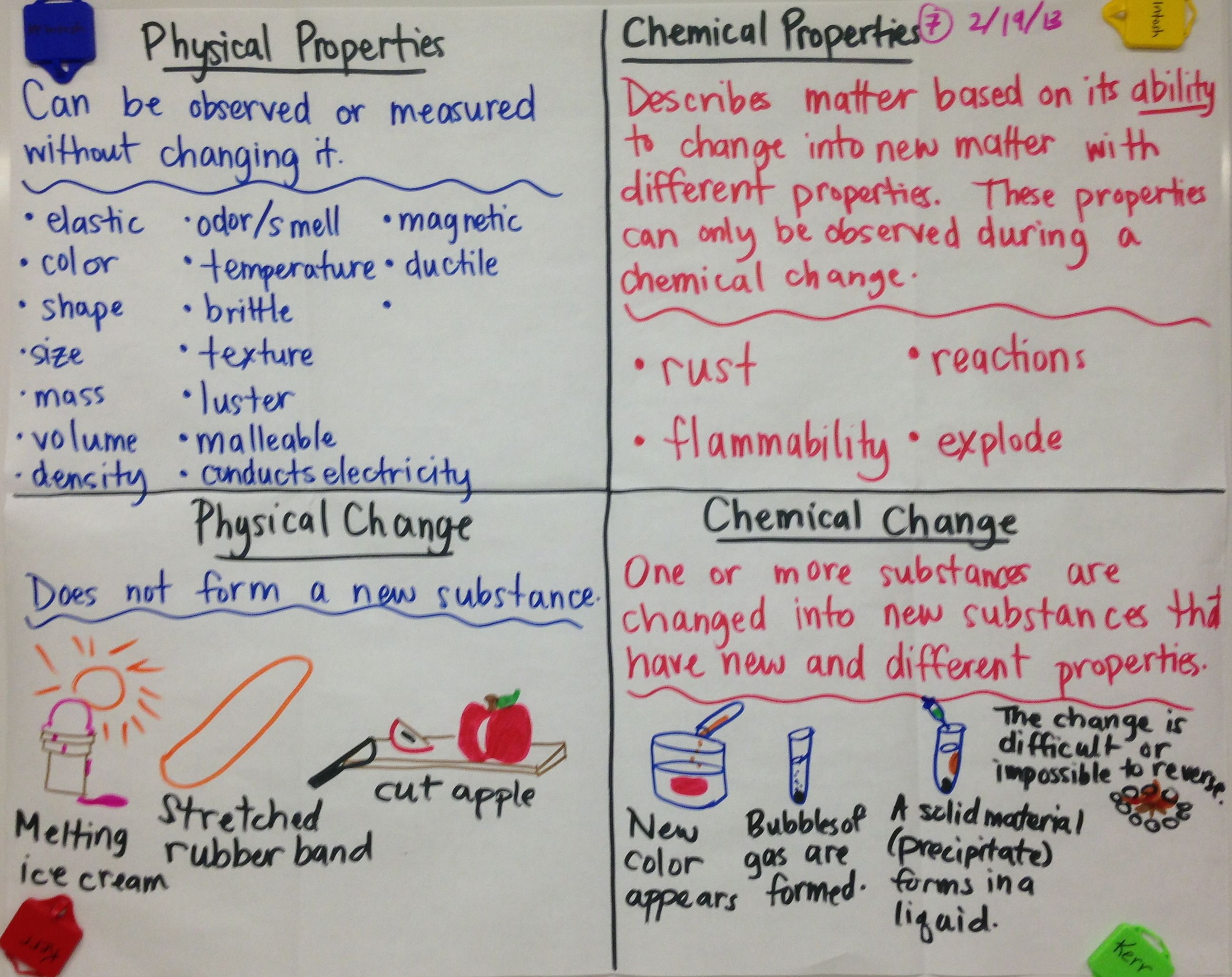 Physical And Chemical Properties And Changes  And Other Nice