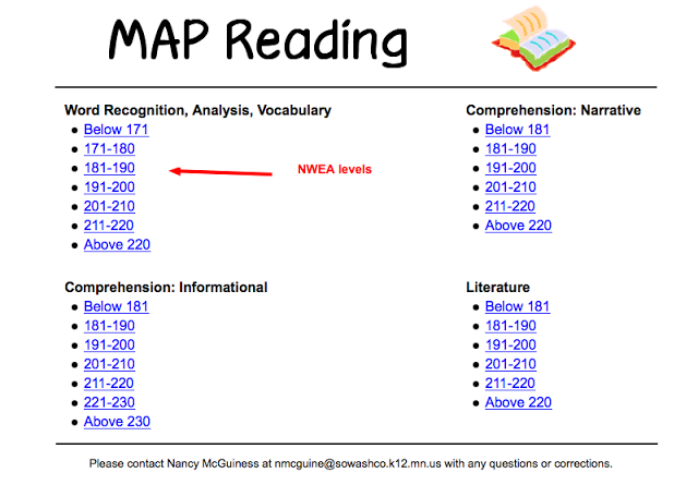 Teaching Mrs. T: Top 8 Tech. Sites for Test Prep~ NWEA MAP ... on math map test, study island map test, sat map test,