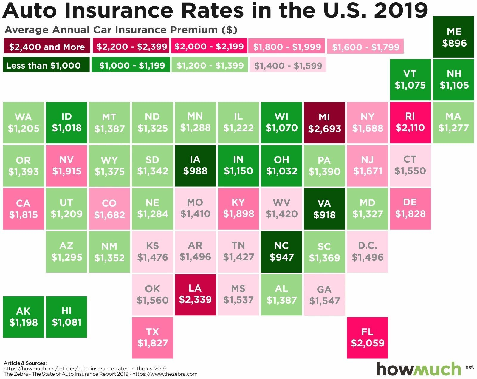 What Do Americans Pay For Car Insurance In 2019 With Images