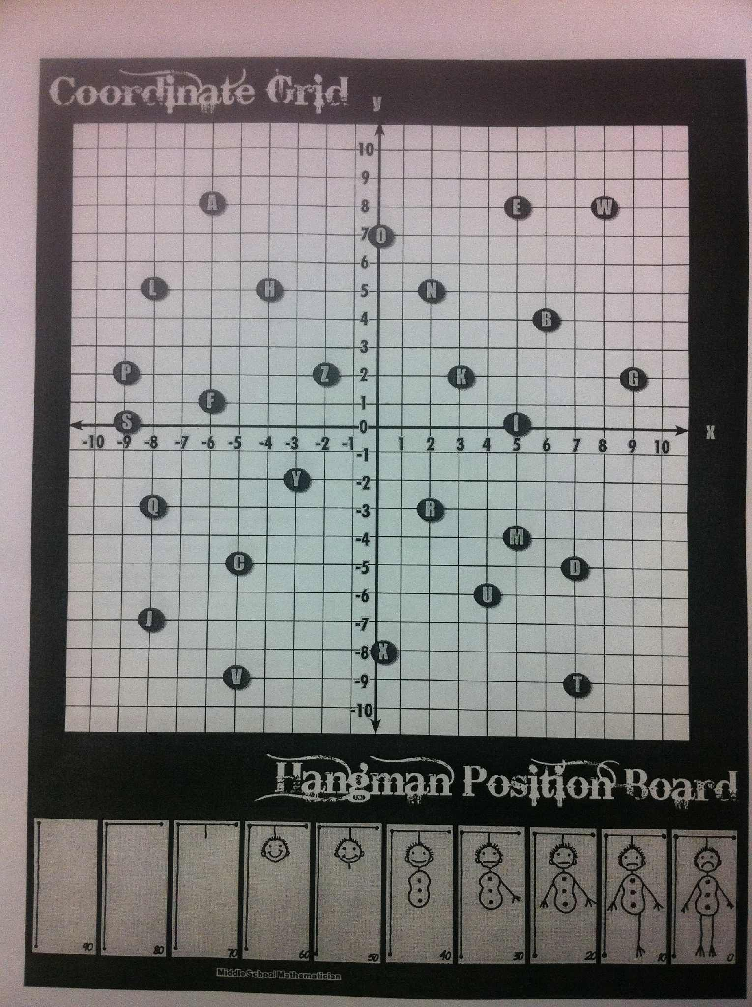 Coordinate Grid Hangman - give coordinates to 'guess' the letter for the  Hangman puzzles