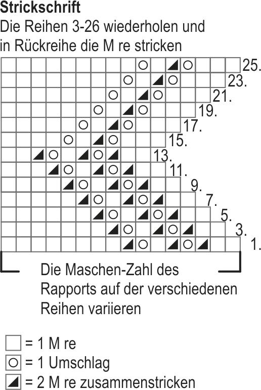 Photo of Schulterschal mit gestrickter Spitze – kostenlose Strickanleitung