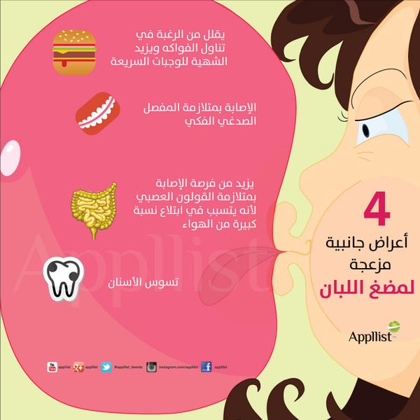 اعراض جانبية مزعجة لمضغ اللبان Health And Beauty Tips Health Good To Know