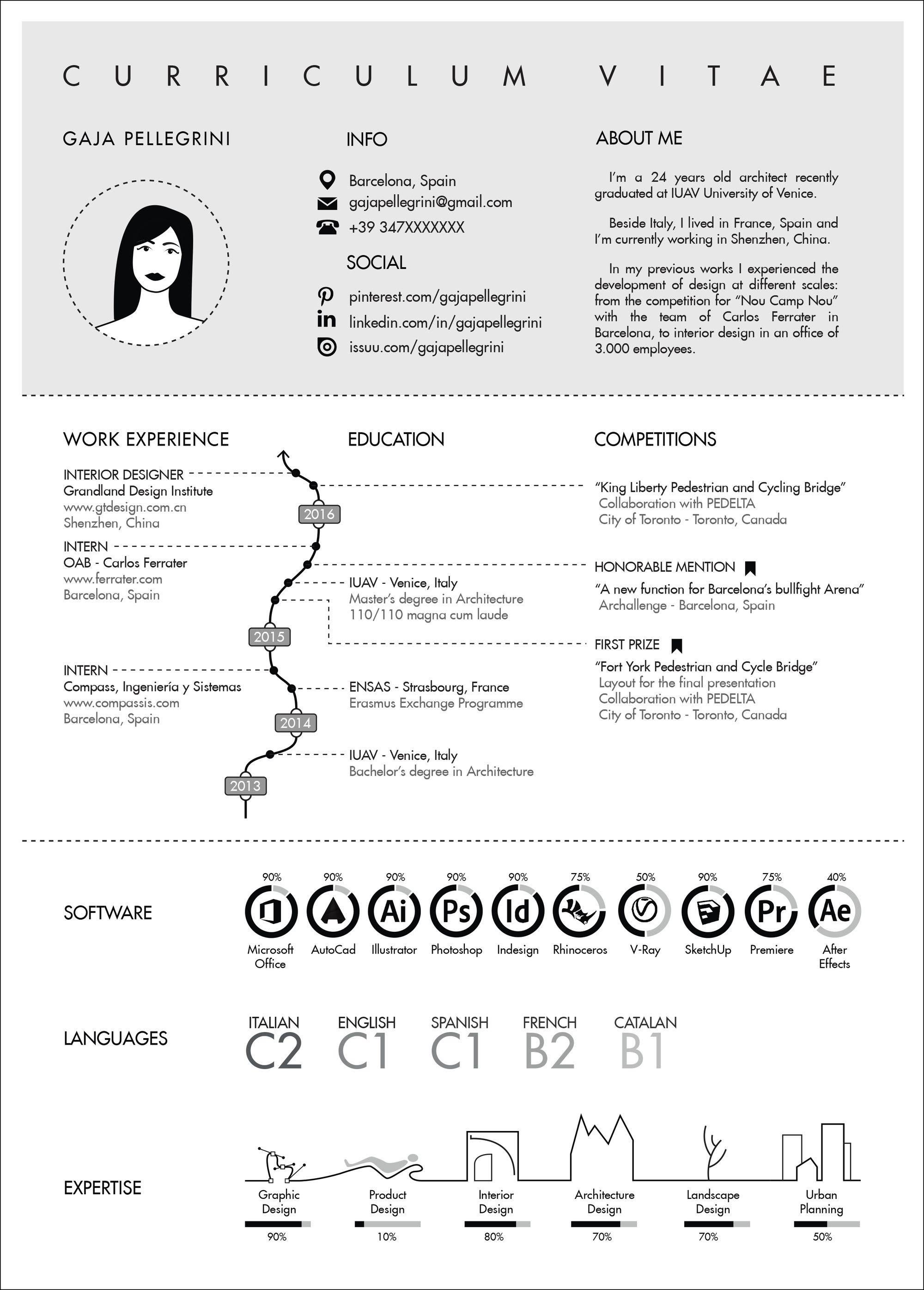 gallery of the top architecture résumé cv designs 7 pinterest