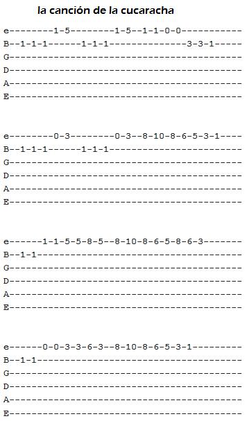 Al Comenzar Con El Aprendizaje De La Guitarra Es Importante Elegir Un Repertorio Accesible De C Canciones De Guitarra Tablaturas Guitarra Canciones De Ukelele