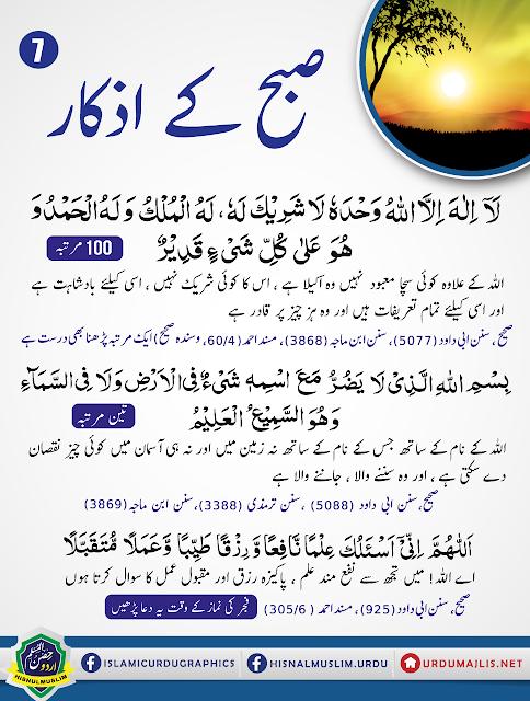 Hadees In Urdu Blog Subha Sham K Azkar Download 3
