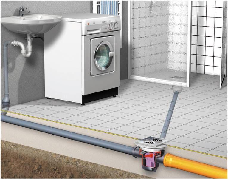 Image Result For Basement Shower Drain Pump Shower Drain Shower