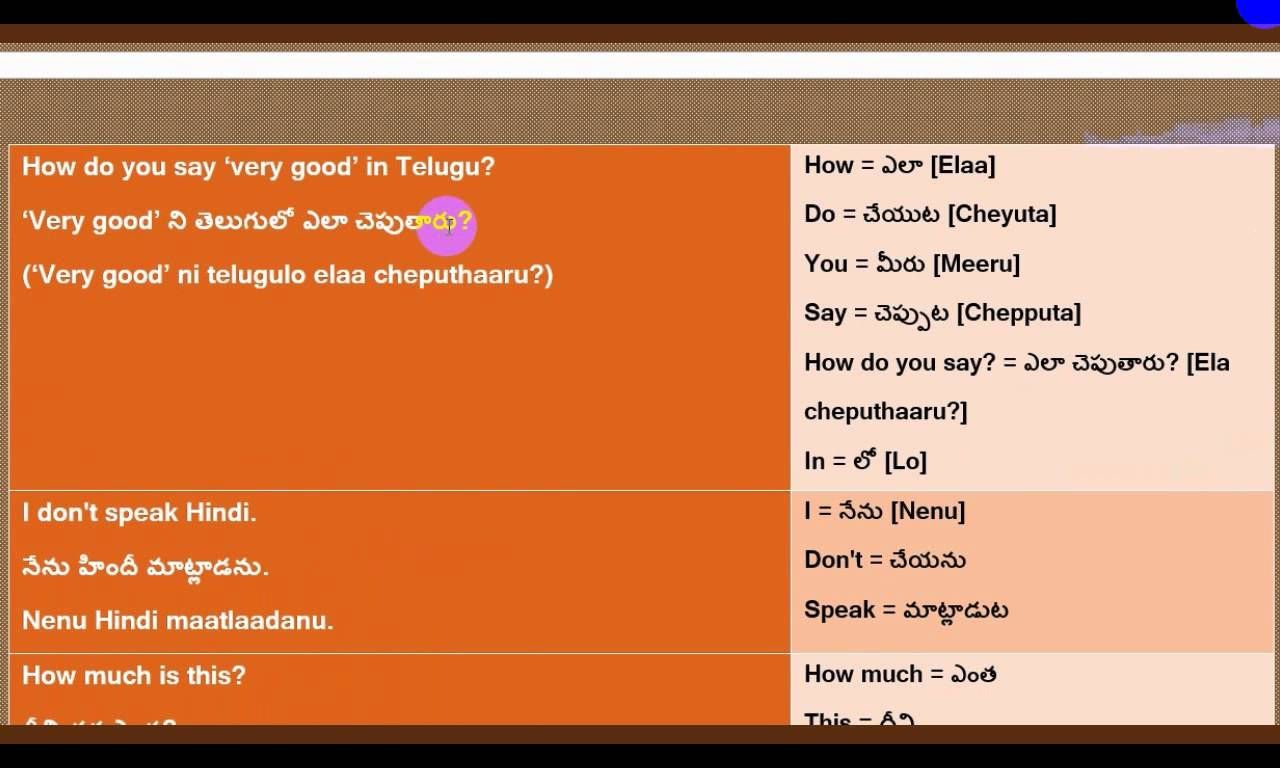 Learn Telugu Through English Useful Phrases In Telugu Learning