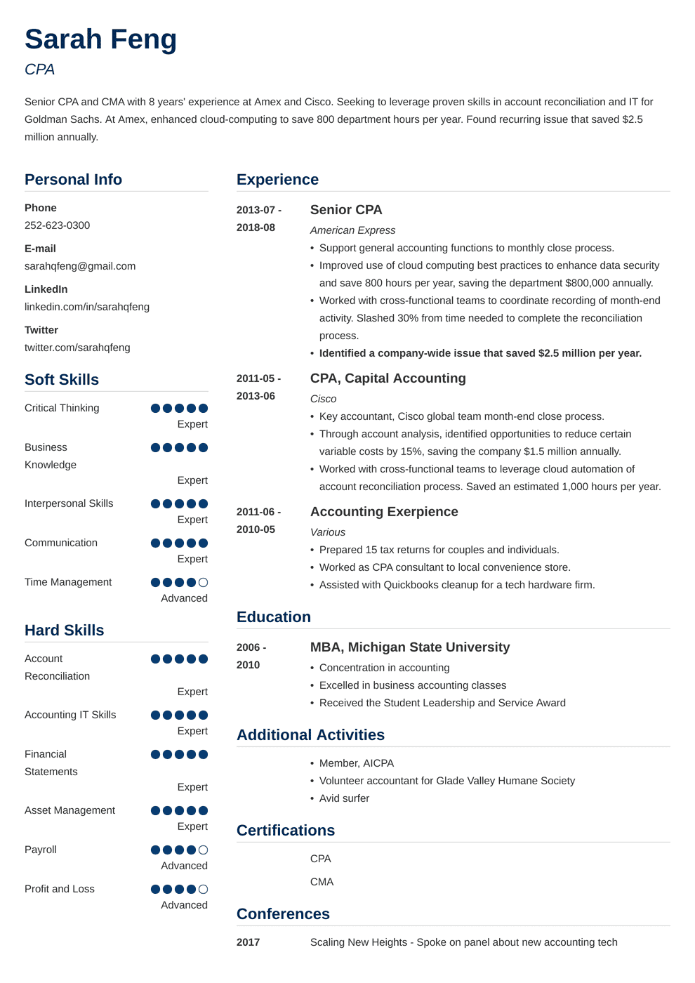Free Resume Templates India Resume Examples Simple