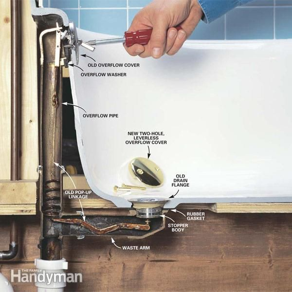 How To Convert Bathtub Drain Lever To A Lift And Turn Drain