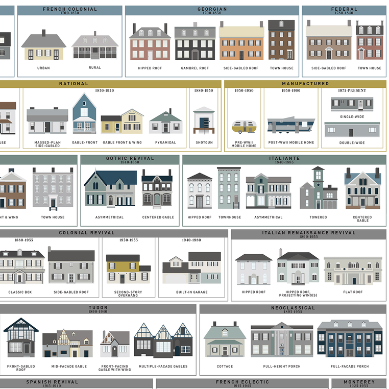 The Schematic Of Structures American Houses Architecture Architecture Details