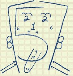 Excellent Cranial Nerves Mnemonic School Nurse Cranial Nerves Nursing Students