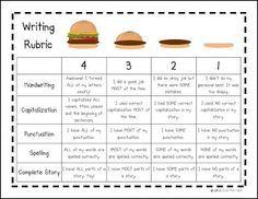 best Rubrics images on Pinterest   Teaching ideas  Rubrics and