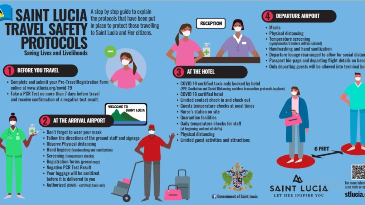 Saint Lucia Safety Protocols St Lucia Honeymoon St Lucia Romantic Vacations