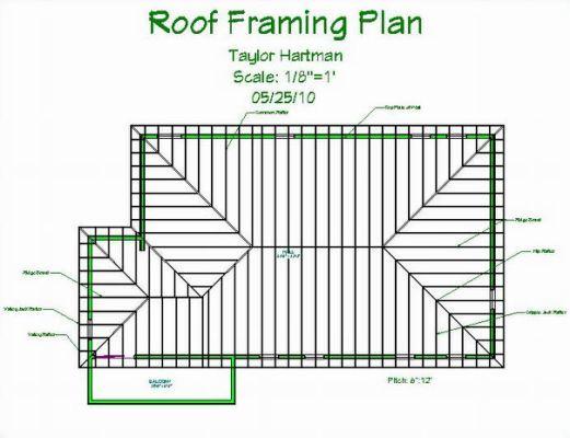 Roof Plans & Part 2 - Roof Plans | Κατασκευές | Pinterest | Roof plan
