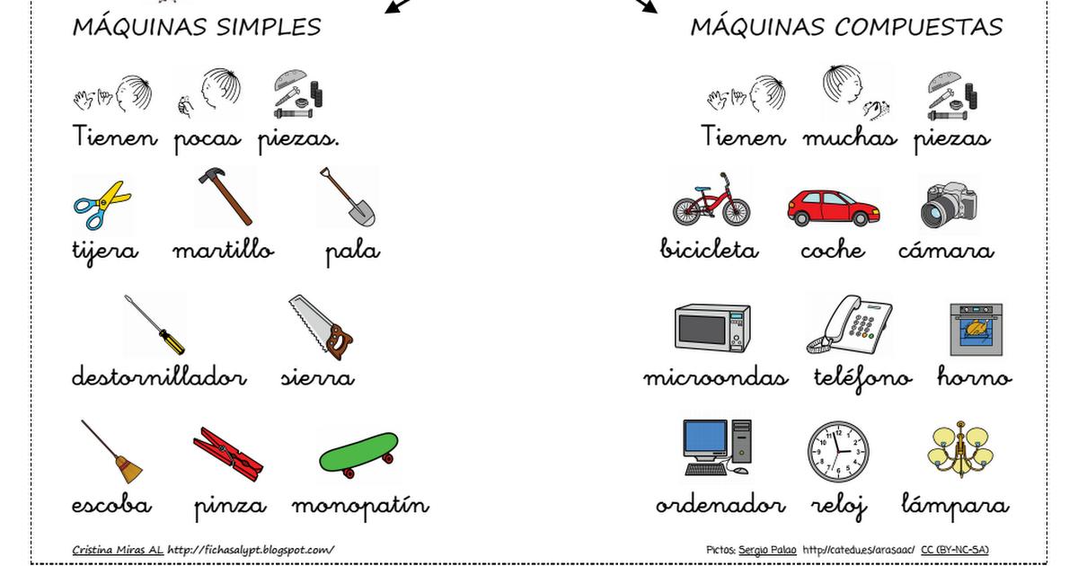 Las Maquinas Pdf Maquinas Simples Y Compuestas Aplicaciones Para Educación Maquinas Compuestas