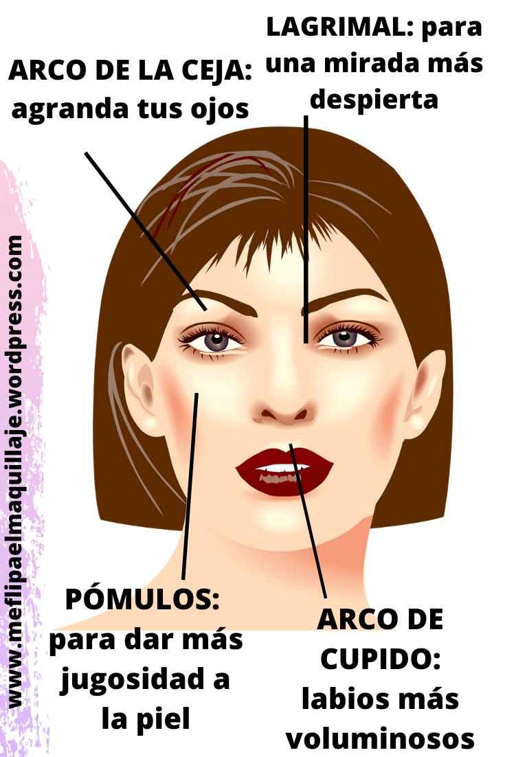 Pin En Maquillaje