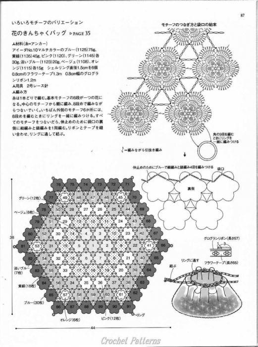 【转载】日本钩针不同的元素图案
