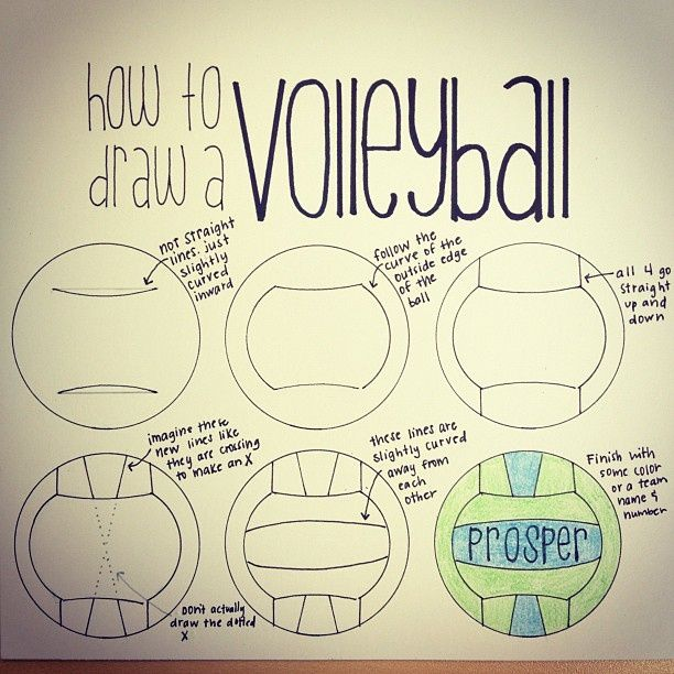 How To Draw A Volleyball Volleyball Posters Beach Volleyball Volleyball