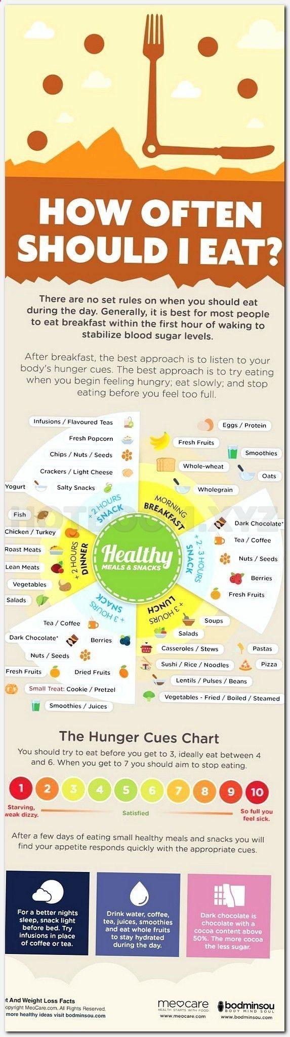 how to start a detox diet