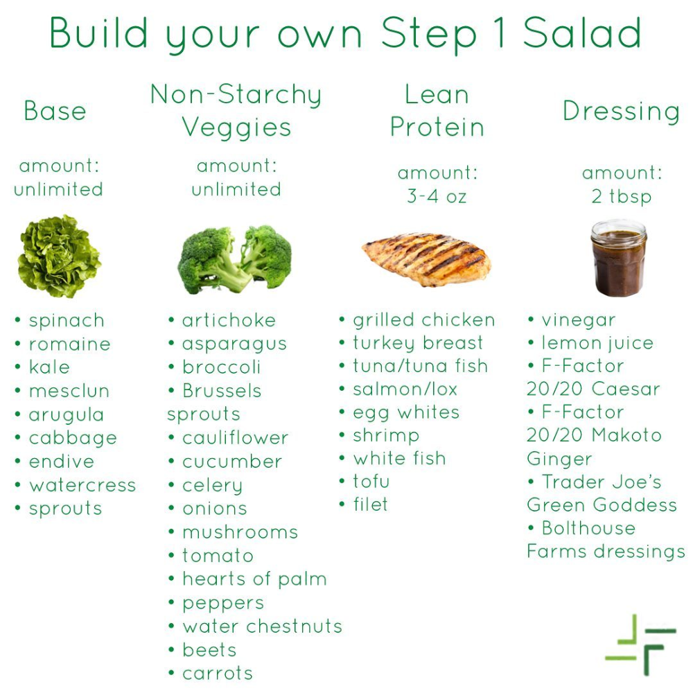 f factor diet sample menu