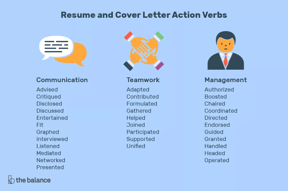 Make Your Resume Stand Out With Action Verbs in 2020