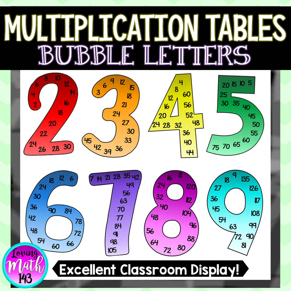 Pin By Melanie Genet On Learning First Grade Math Worksheets Classroom Displays Bubble Letters [ 960 x 960 Pixel ]